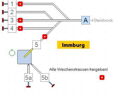 Stellpult Immburg