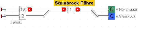 Stellpult Steinbrock Fähre
