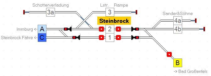 Stellpult Steinbrock